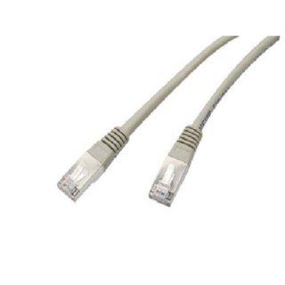 Netzwerkkabel LAN DSL 15 m CAT5 Netzwerk Kabel